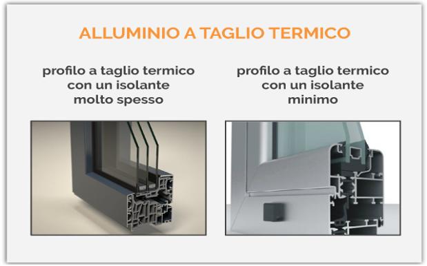 Nuova pagina for Serramenti in alluminio costi